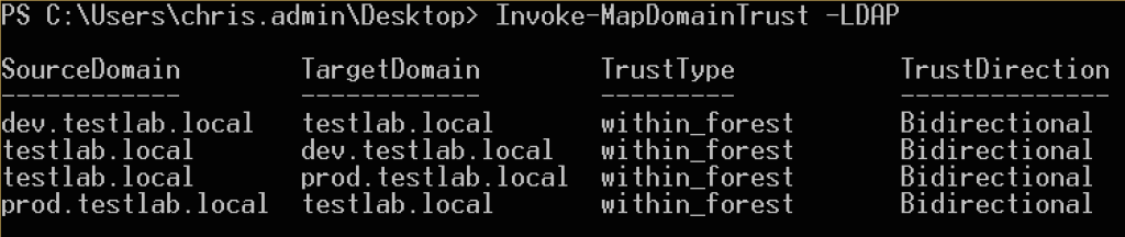 powerview_map_trusts_ldap